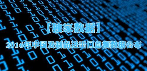 【独家数据】2016年中国发制品进出口总额